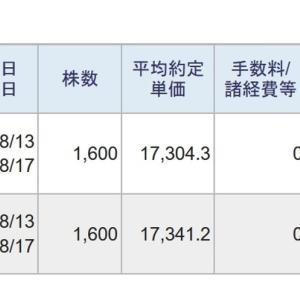 今日は、信用取引で、47,006円の利益、11,994円の納税でした。