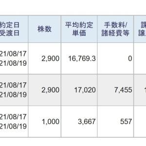 今日は、信用取引で、583,235円の利益、148,753円の納税でした。