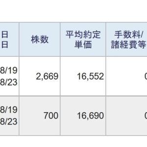 今日は、信用取引で、52,586円の利益、13,414円の納税でした。