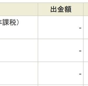 今日は、キヤノンと日本国土開発から配当金96,537円が入金されました。