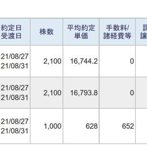 今日は、信用取引で、98,279円の利益、25,069円の納税でした。