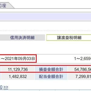 SBI証券での今年の売買利益5,000万円越え、納税額1,100万円越えとなりました。