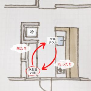 【散らからない動線作り】お米とお釜の収納場所