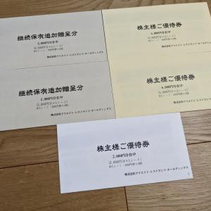 クリエイトレストランツから株主優待、1万円減
