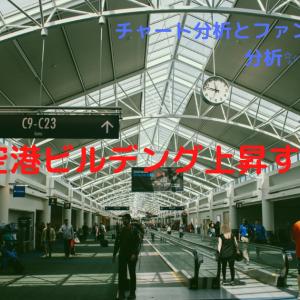 日本空港ビルデング ここから急上昇するか?(チャート分析)