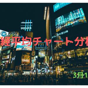 日経平均チャート分析💹 R3年 3/19