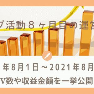 ブログ活動8ヶ月目の運営報告|PV数や収益金額を一挙公開!!