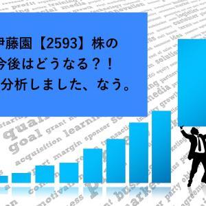 伊藤園【2593】株の今後はどうなる?!株価分析しました、なう。