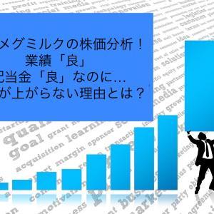 雪印メグミルクの株価分析!業績「良」配当金「良」なのに株価が上がらない理由とは?
