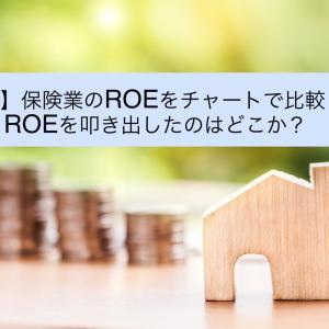 【2021年版】保険業のROEをチャート比較!最も高いROEを叩き出したのはどこか?
