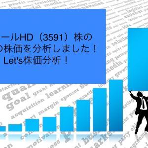 ワコール(3591)の今後の株価を分析しました!Let's株価分析!
