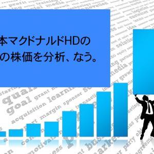 日本マクドナルドホールディングスの今後の株価を分析、なう。