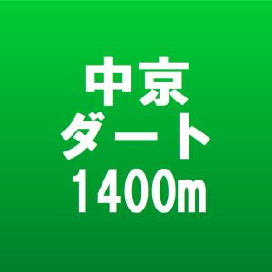 中京ダート1400mの特徴 – プロキオンSや昇竜Sで狙うべき馬の探し方