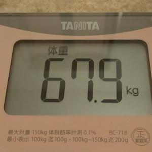 【備忘録】体重管理4/15