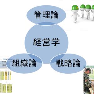 組織論の基礎 -経営学講義