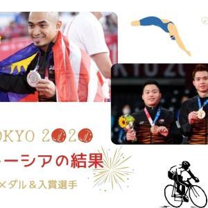 【マレーシア】東京オリンピックの結果~!