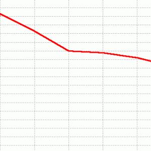 京成杯オータムハンデキャップ展望(ラップ傾向&予想)2019