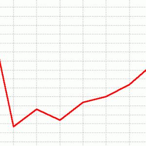 オールカマー展望(ラップ傾向&予想)2019