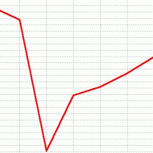 シリウスステークス展望(ラップ傾向&予想)2019