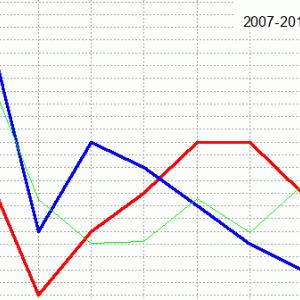 ホープフルステークス展望(ラップ傾向&予想)2019