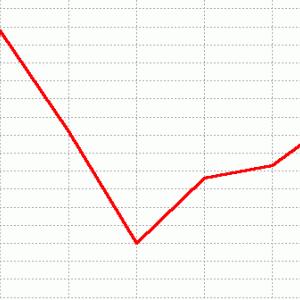 京都金杯展望(ラップ傾向&予想)2020