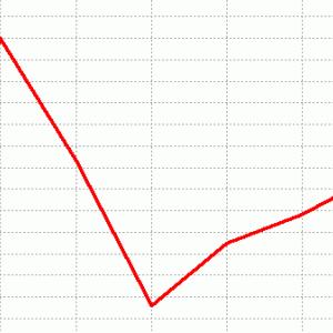 シンザン記念展望(ラップ傾向&予想)2020