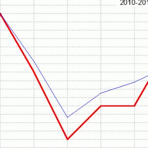 シンザン記念回顧(ラップ分析)2020