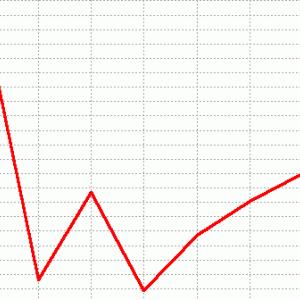京成杯展望(ラップ傾向&予想)2020