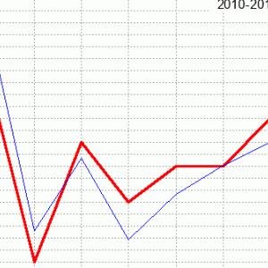 京成杯回顧(ラップ分析)2020