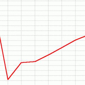 アメリカジョッキークラブカップ展望(ラップ傾向&予想)2020