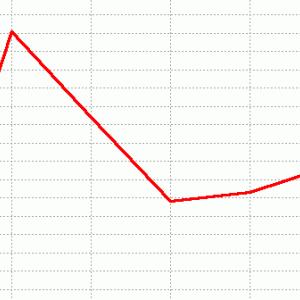 根岸ステークス展望(ラップ傾向&予想)2020