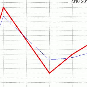 根岸ステークス回顧(ラップ分析)2020