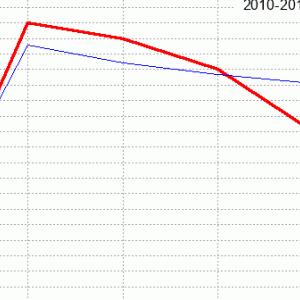 シルクロードステークス回顧(ラップ分析)2020