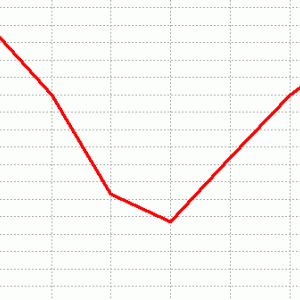 きさらぎ賞展望(ラップ傾向&予想)2020