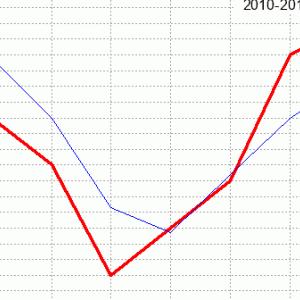 きさらぎ賞回顧(ラップ分析)2020