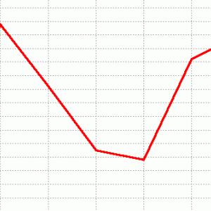 クイーンカップ展望(ラップ傾向&予想)2020