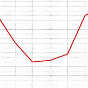 共同通信杯展望(ラップ傾向&予想)2020