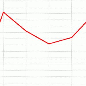京都牝馬ステークス展望(ラップ傾向&予想)2020