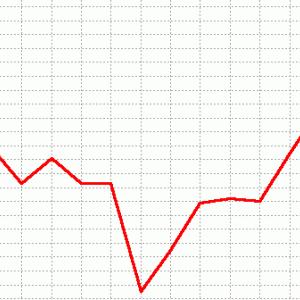 ダイヤモンドステークス展望(ラップ傾向&予想)2020