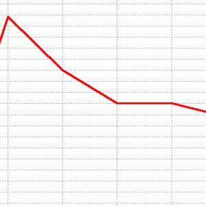 阪急杯展望(ラップ傾向&予想)2020
