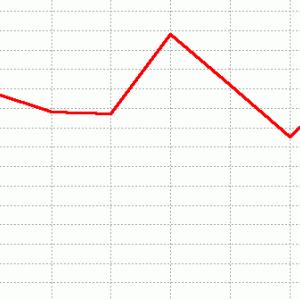 中山記念展望(ラップ傾向&予想)2020