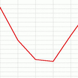 チューリップ賞展望(ラップ傾向&予想)2020