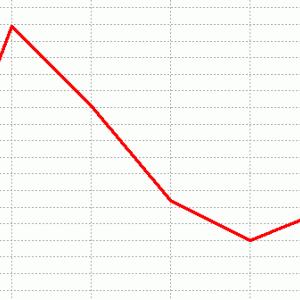 ファルコンステークス展望(ラップ傾向&予想)2020