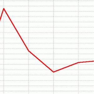 フィリーズレビュー展望(ラップ傾向&予想)2020