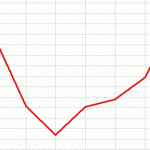 フラワーカップ展望(ラップ傾向&予想)2020