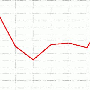 スプリングステークス展望(ラップ傾向&予想)2020