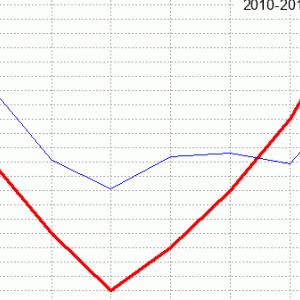 スプリングステークス回顧(ラップ分析)2020