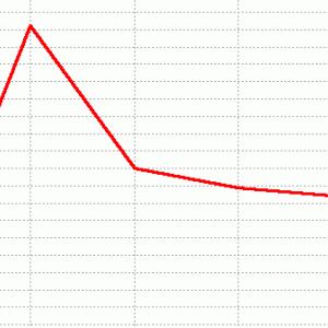 高松宮記念展望(ラップ傾向)2020