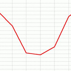 毎日杯展望(ラップ傾向&予想)2020