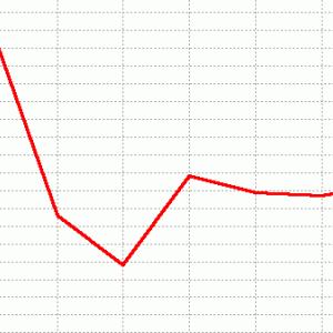 マーチステークス展望(ラップ傾向&予想)2020